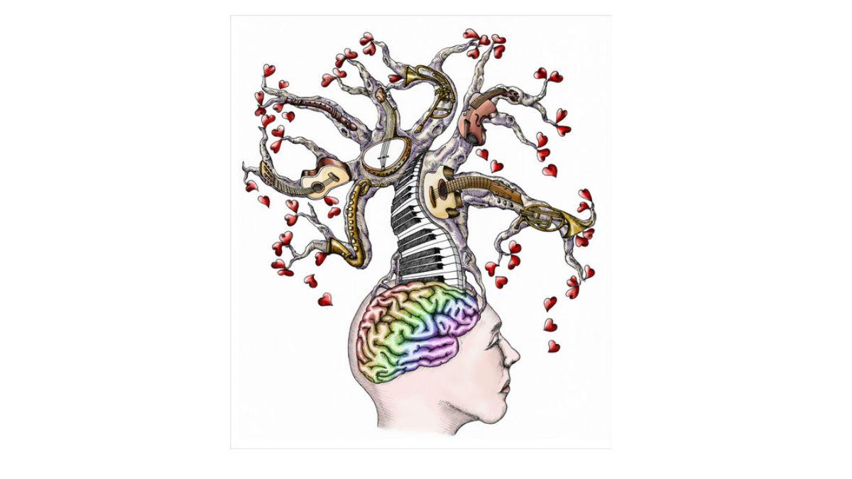 the right brain