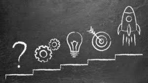 iLEADING the way with STEM x 3 choice B